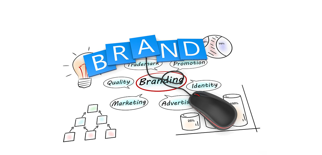 marketing-branding